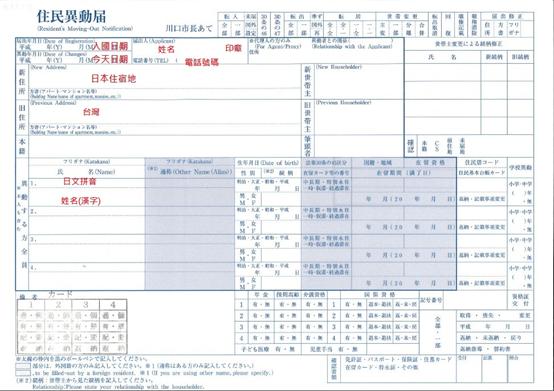 要怎麼留卡&再入國許可&在留期間更新許可